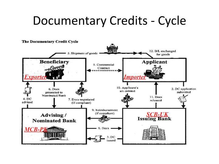 Documentary Credits - Cycle