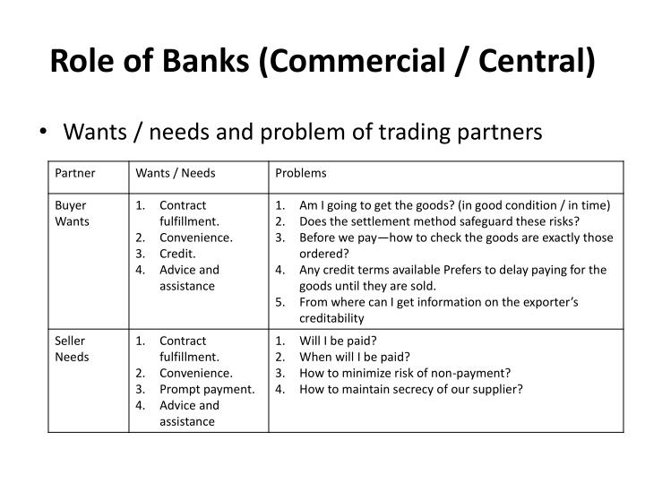 Role of Banks (Commercial / Central)