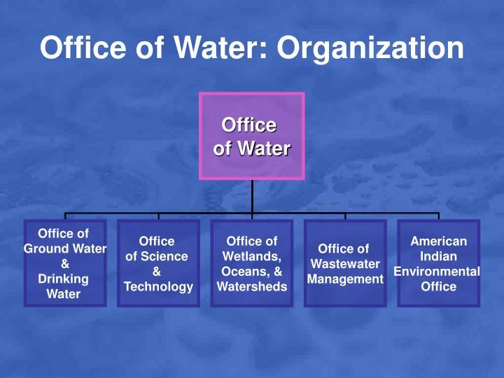 Office of Water: Organization