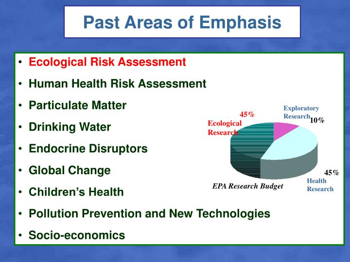 Past Areas of Emphasis