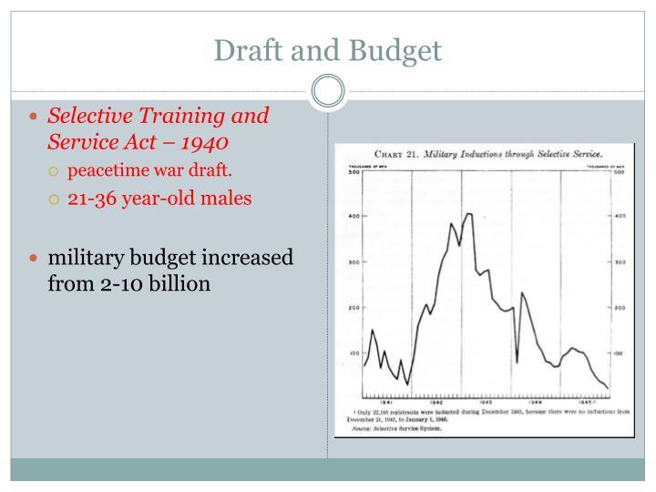Draft and Budget