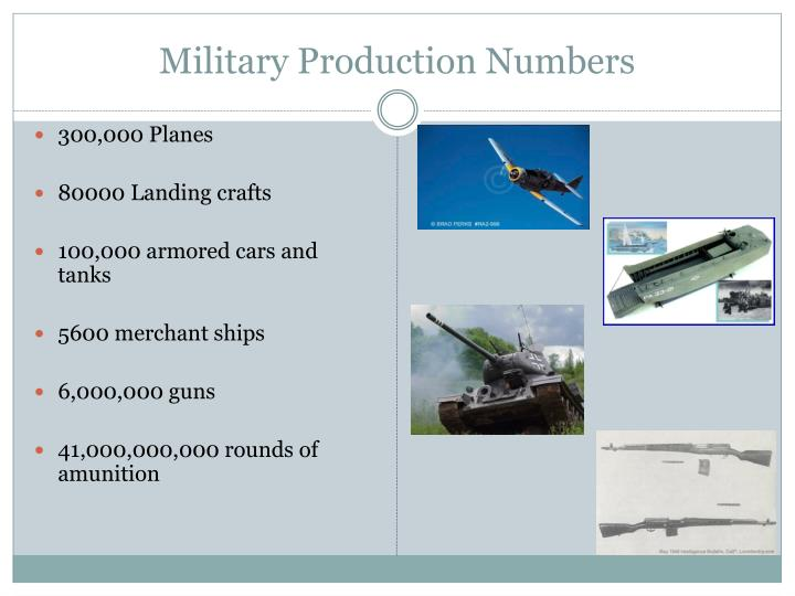 Military Production Numbers
