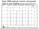 early cbm national norms and growth rates in oral reading words correct per min