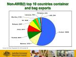 non awb i top 10 countries container and bag exports
