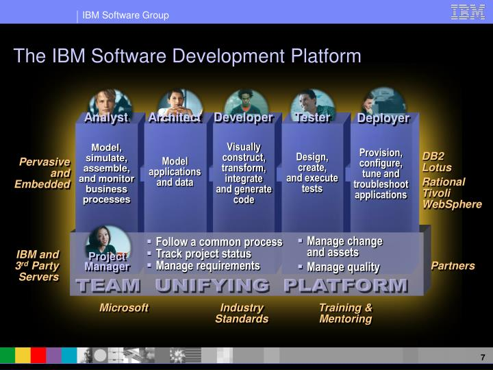 The IBM Software Development Platform