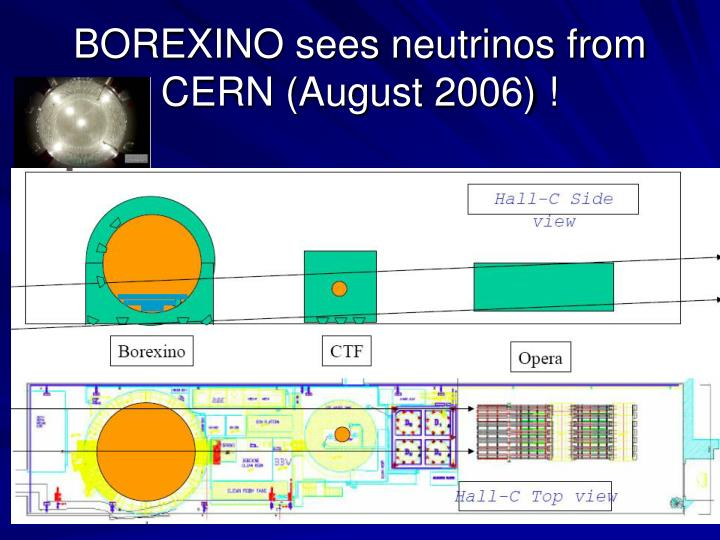 BOREXINO sees neutrinos from CERN (August 2006) !