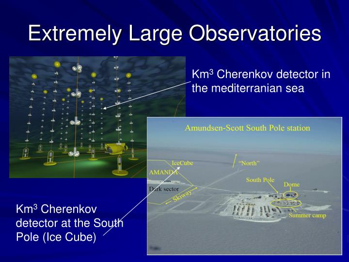 Extremely Large Observatories