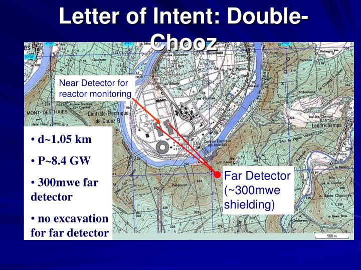 Letter of Intent: Double-Chooz