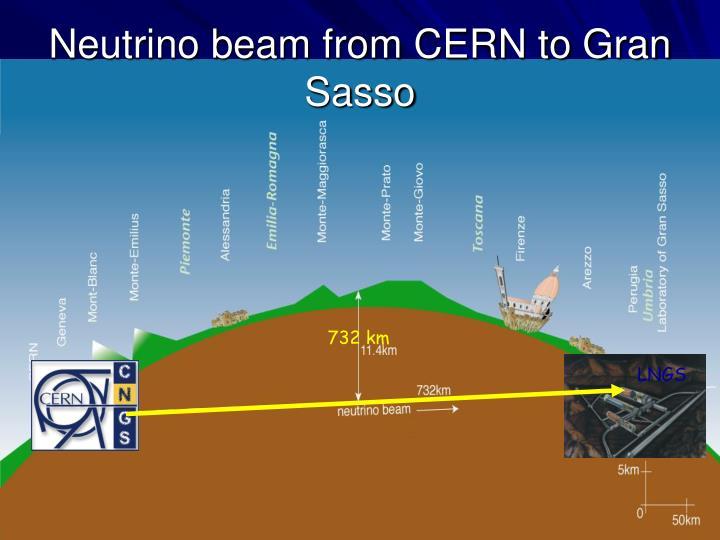 Neutrino beam from CERN to Gran Sasso