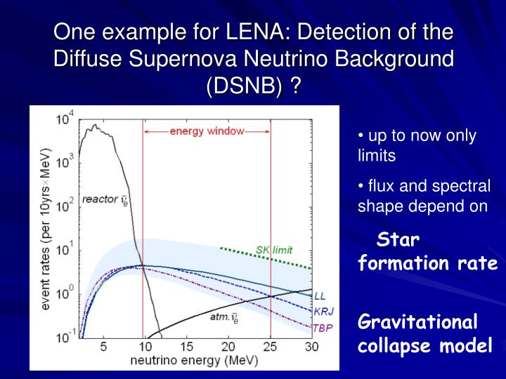One example for LENA: Detection of the Diffuse Supernova Neutrino Background (DSNB) ?