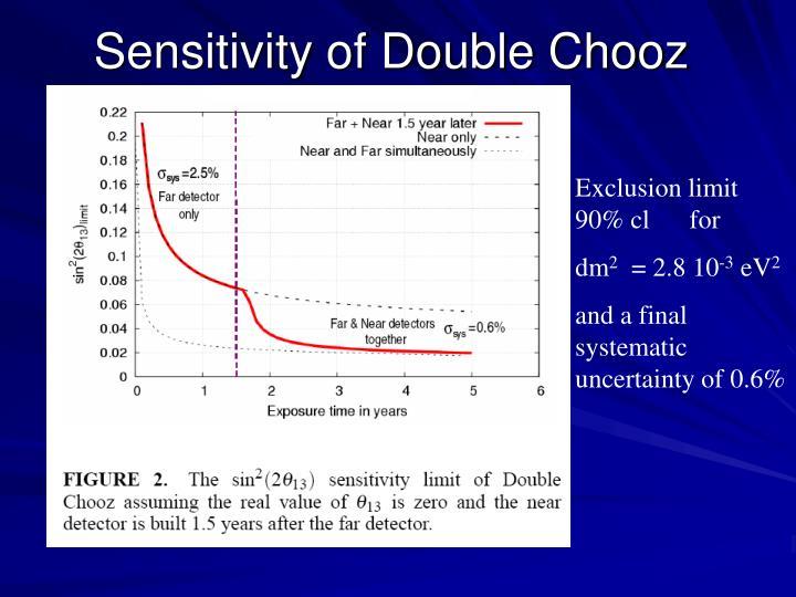 Sensitivity of Double Chooz