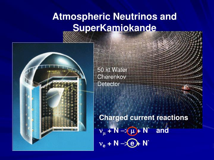 Atmospheric Neutrinos and SuperKamiokande