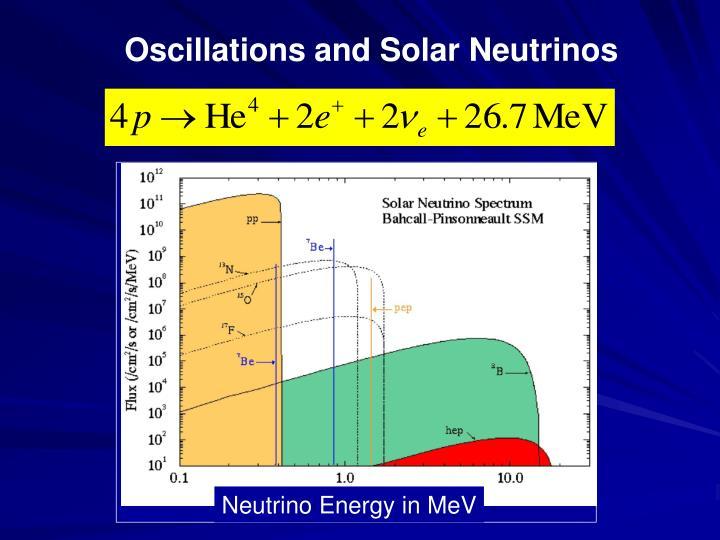 Neutrino Energy in MeV