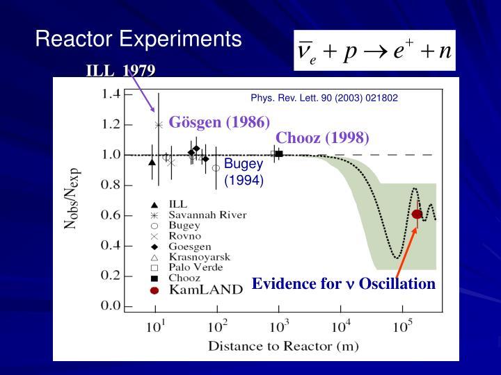 Phys. Rev. Lett. 90 (2003) 021802