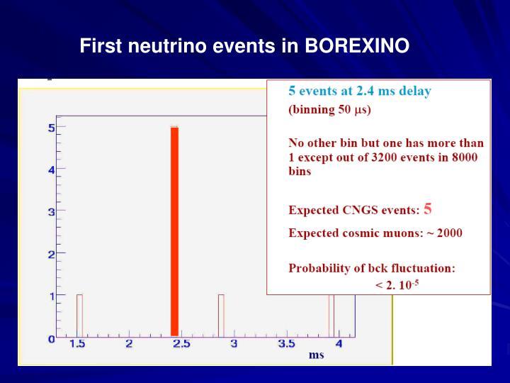 First neutrino events in BOREXINO