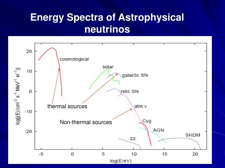 Energy Spectra of Astrophysical neutrinos