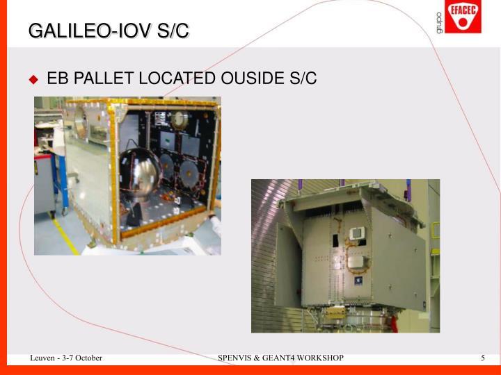 GALILEO-IOV S/C