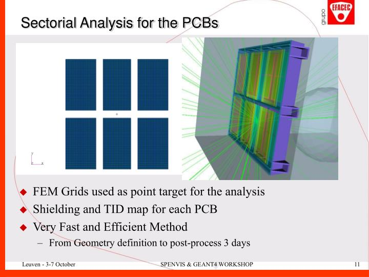 Sectorial Analysis for the PCBs