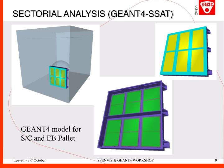 SECTORIAL ANALYSIS (GEANT4-SSAT)