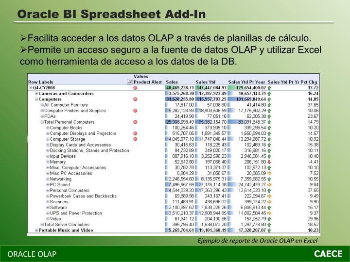 Oracle BI Spreadsheet Add-In