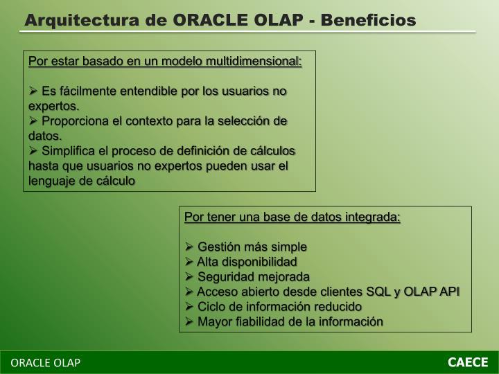 Arquitectura de ORACLE OLAP - Beneficios