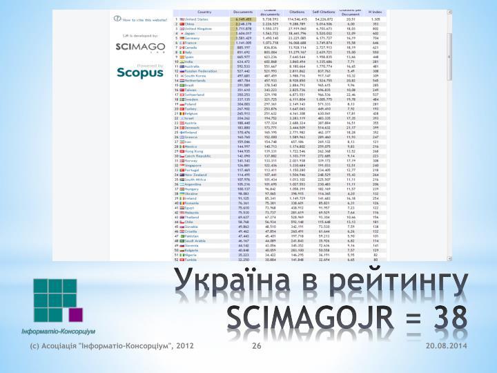 Україна в рейтингу