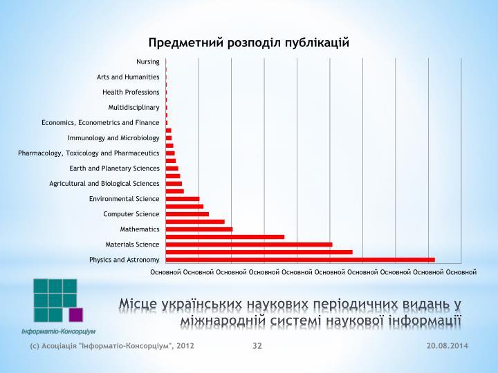 Місце українських наукових періодичних видань у міжнародній системі наукової інформації