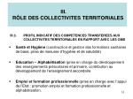 iii r le des collectivites territoriales2