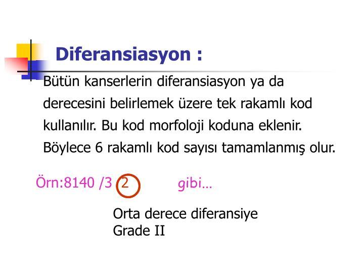 Diferansiasyon :