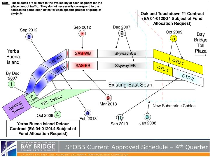 Sfobb current approved schedule 4 th quarter