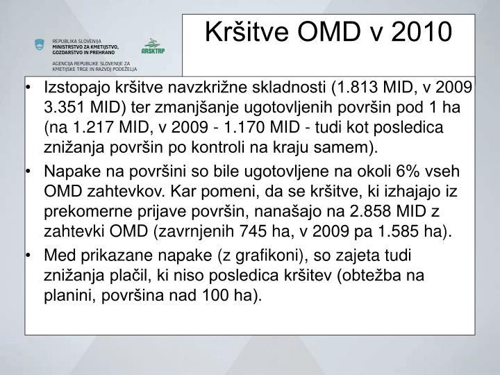 Kršitve OMD v 2010