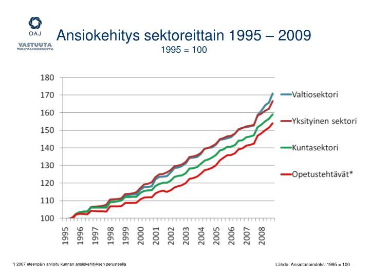 Ansiokehitys sektoreittain 1995 – 2009