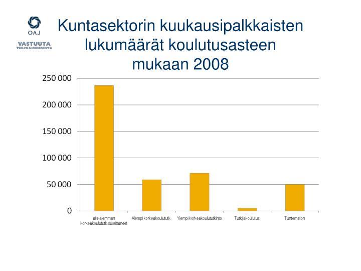 Kuntasektorin kuukausipalkkaisten lukumäärät koulutusasteen