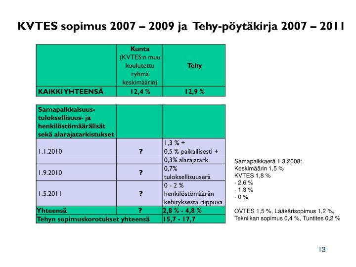 KVTES sopimus 2007 – 2009 ja  Tehy-pöytäkirja 2007 – 2011