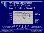 performance for different algorithms 1000 mbps lam mpich topology 5