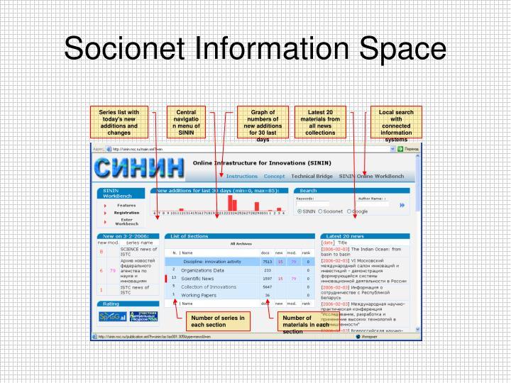 Socionet Information Space