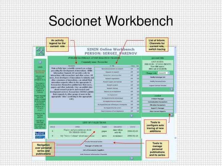 Socionet Workbench