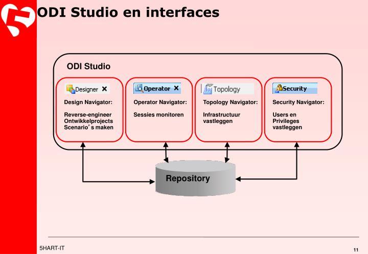 ODI Studio en interfaces