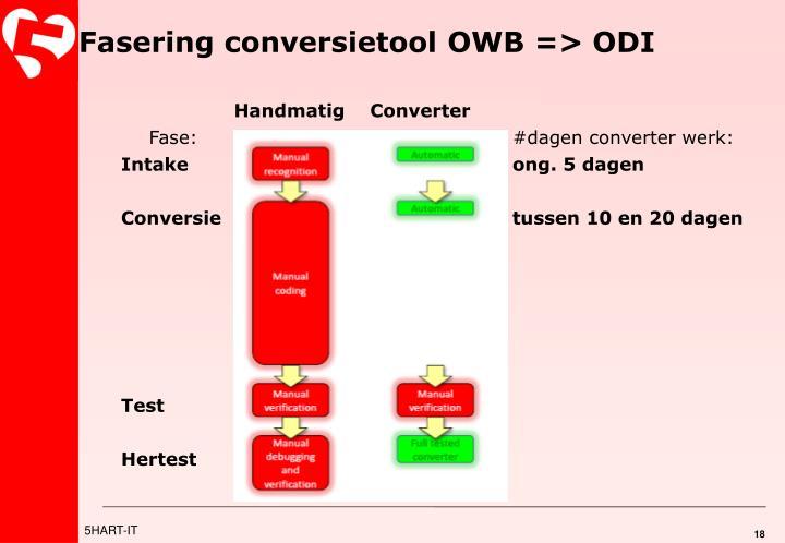 Fasering conversietool OWB => ODI