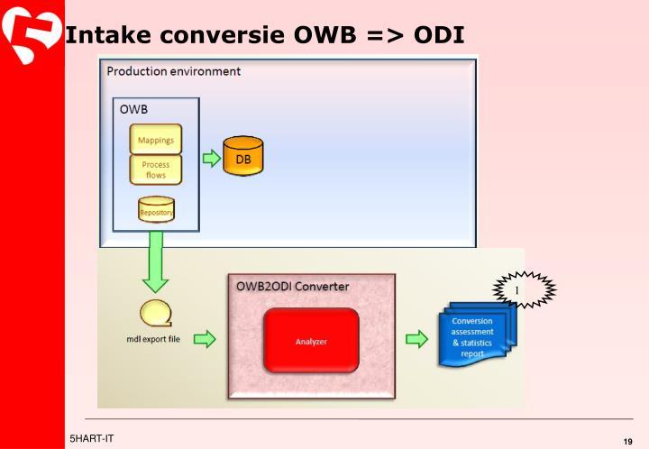 Intake conversie OWB => ODI