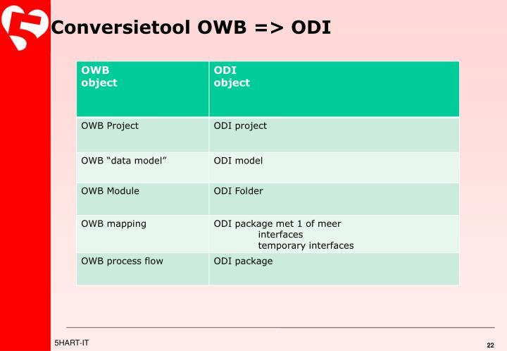Conversietool OWB => ODI
