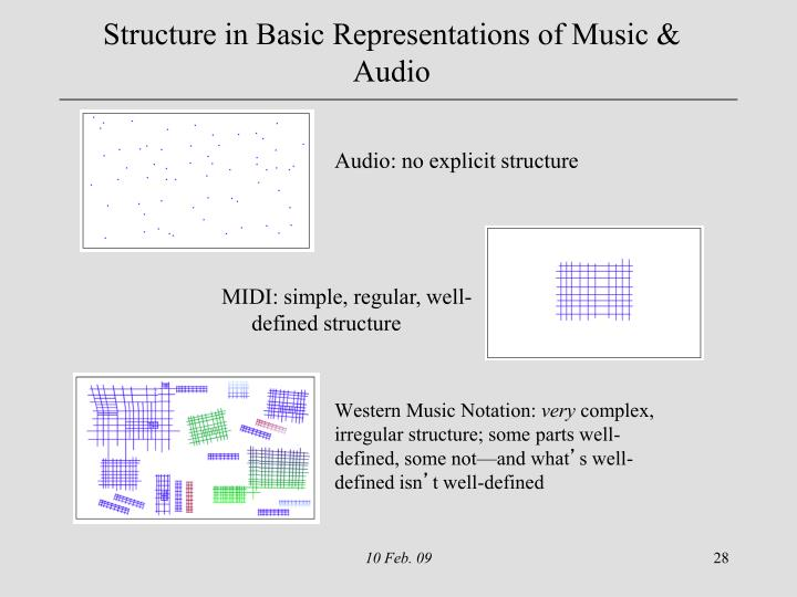 Structure in Basic Representations of Music & Audio