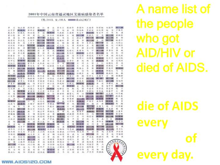 A name list of the people who got AID/HIV or died of AIDS.