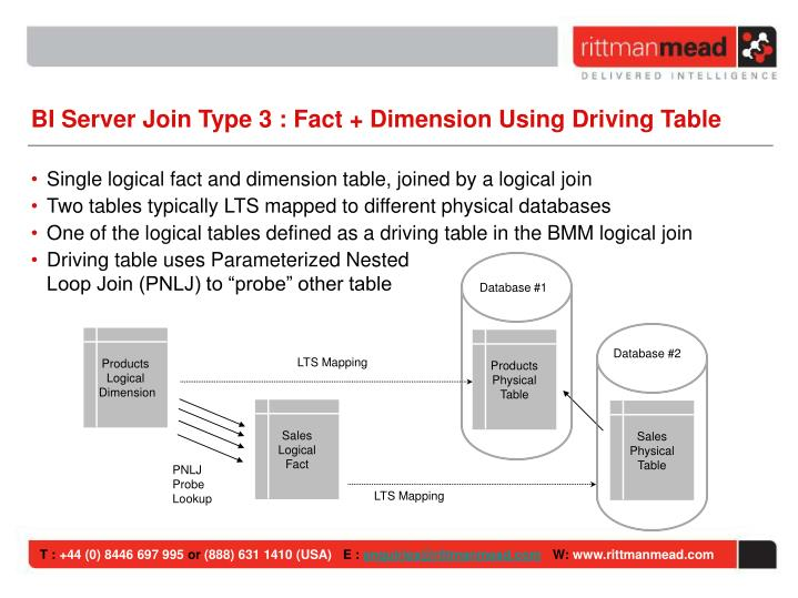 BI Server Join Type 3 : Fact + Dimension Using Driving Table