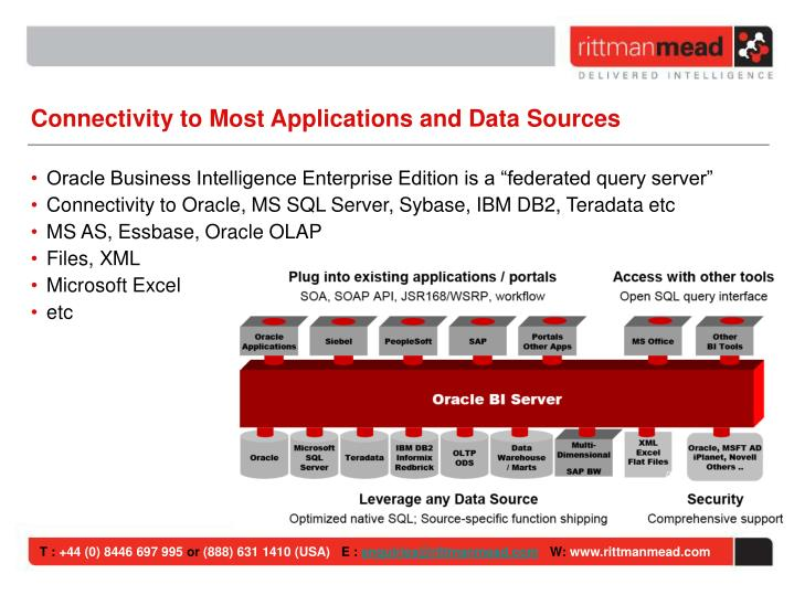 Connectivity to Most Applications and Data Sources