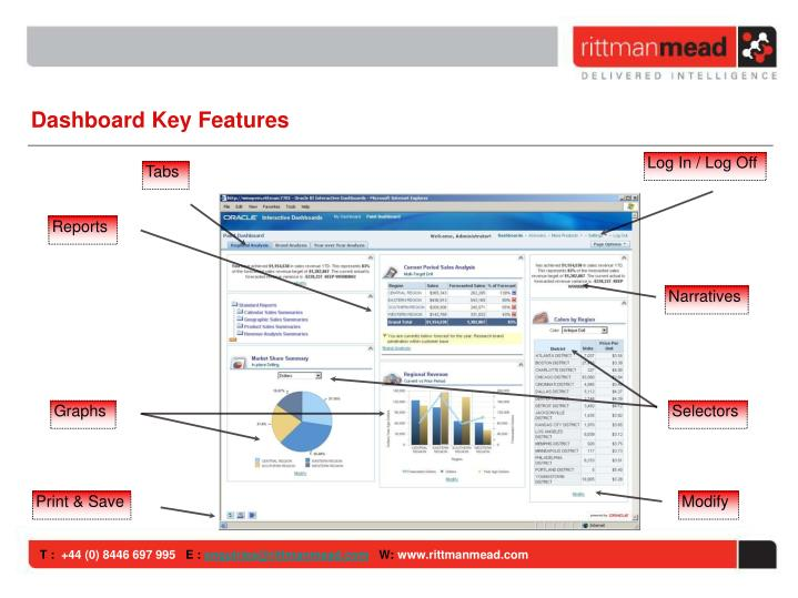 Dashboard Key Features