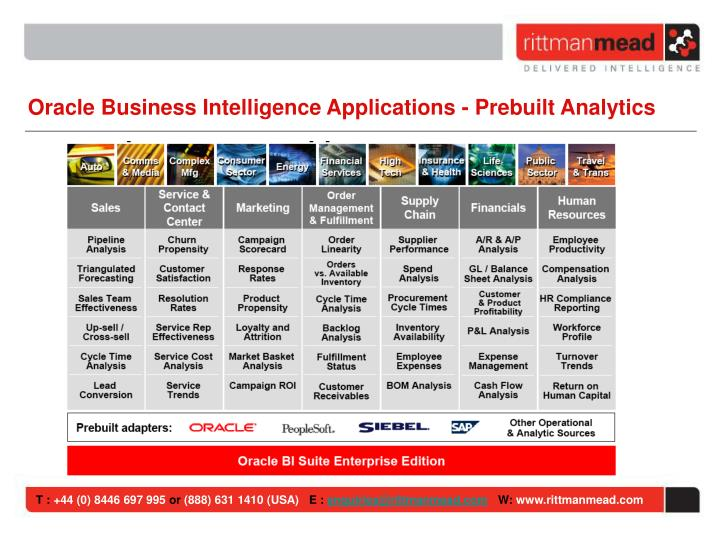 Oracle Business Intelligence Applications - Prebuilt Analytics