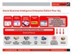 oracle business intelligence enterprise edition plus 10g
