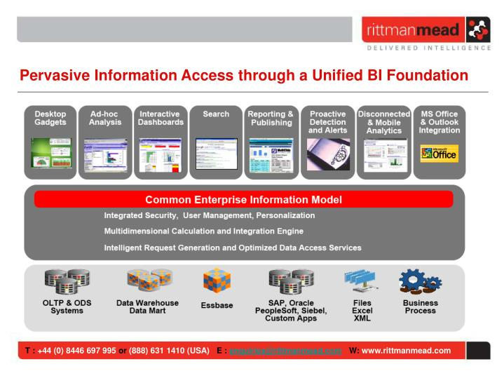Pervasive Information Access through a Unified BI Foundation