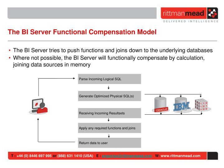The BI Server Functional Compensation Model